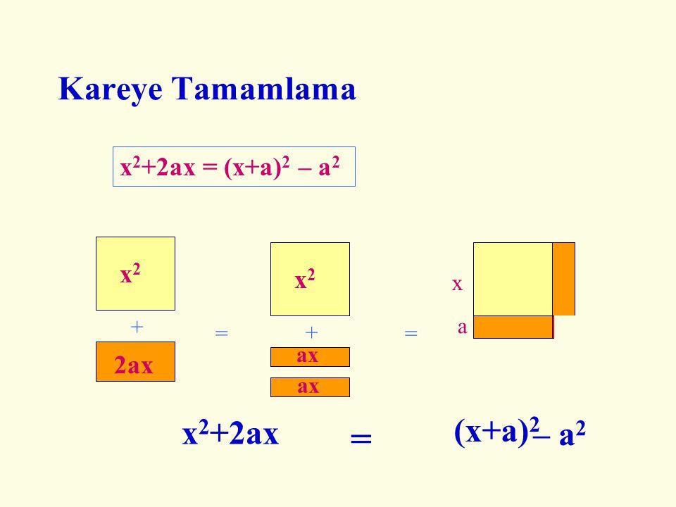 = Kareye Tamamlama (x+a)2 x2+2ax – a2 x2+2ax = (x+a)2 – a2 x2 x2 2ax +