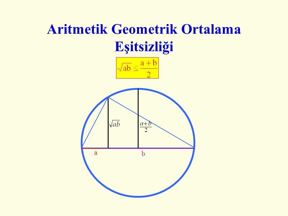 Aritmetik Geometrik Ortalama Eşitsizliği