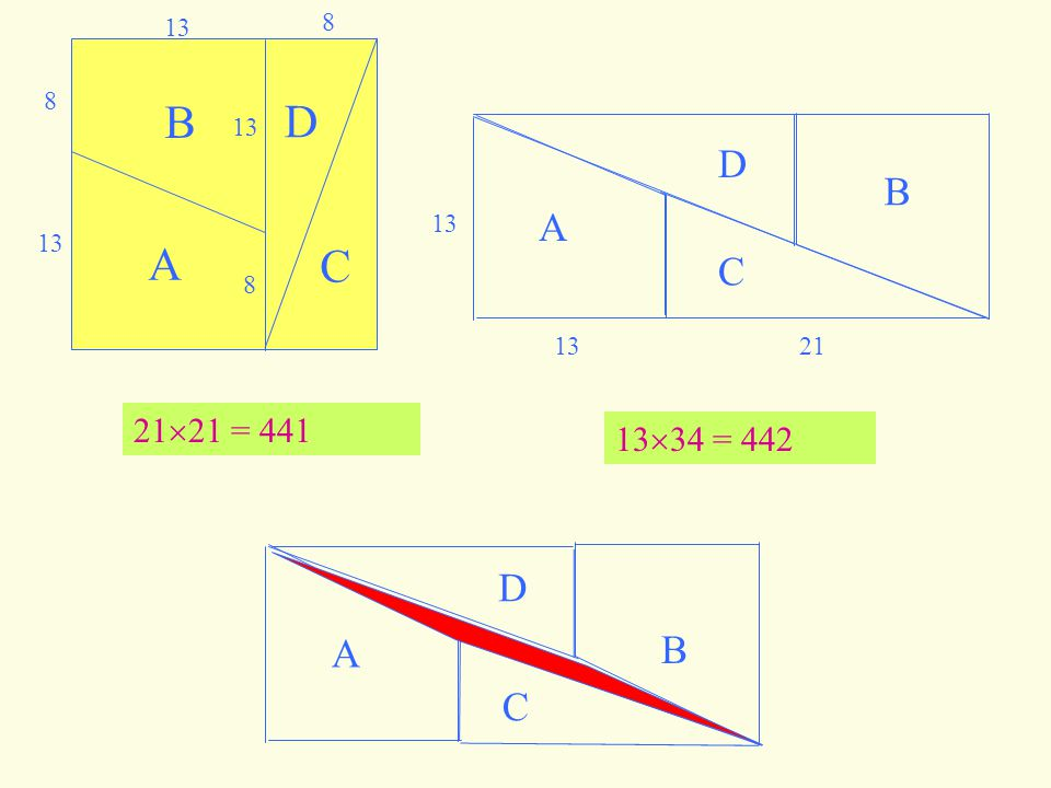 C B D A 8 13 D A B C 13 13 21 2121 = 441 1334 = 442 A D B C