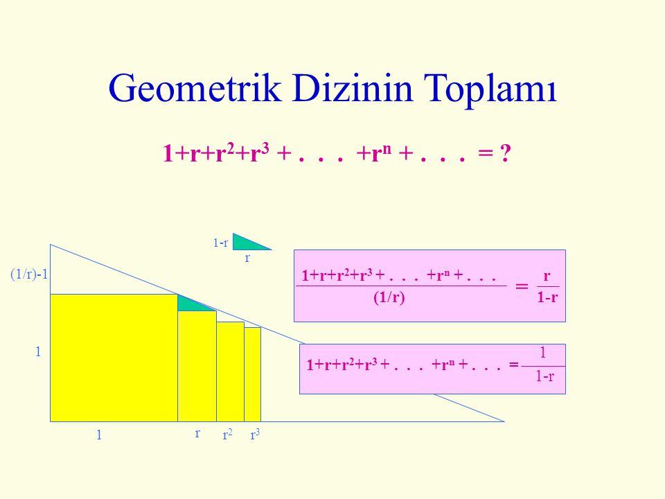 Geometrik Dizinin Toplamı