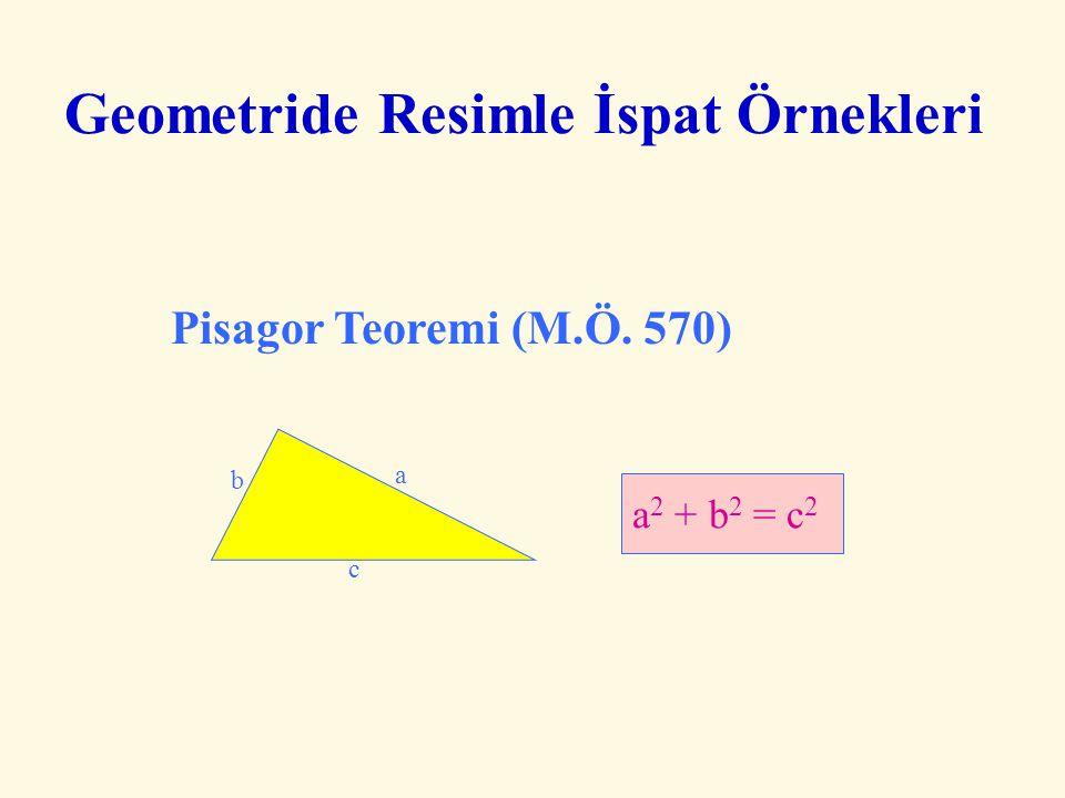 Geometride Resimle İspat Örnekleri