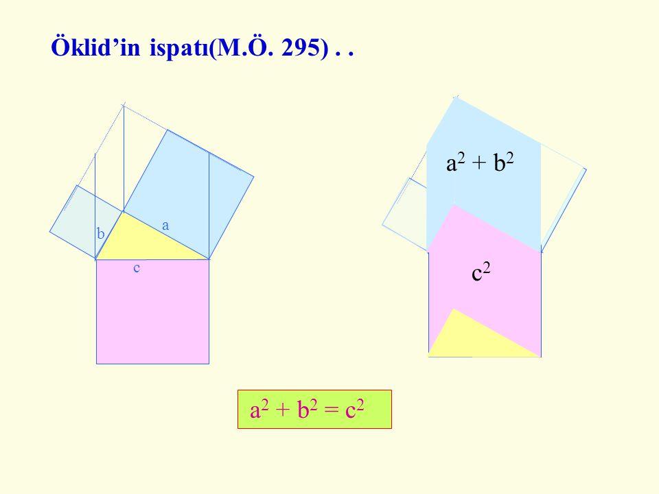 Öklid'in ispatı(M.Ö. 295) . . a b c a2 + b2 c2 a b c a2 + b2 = c2