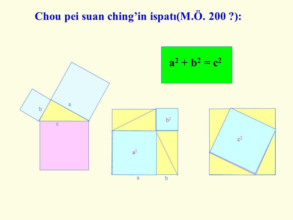 Chou pei suan ching'in ispatı(M.Ö. 200 ):
