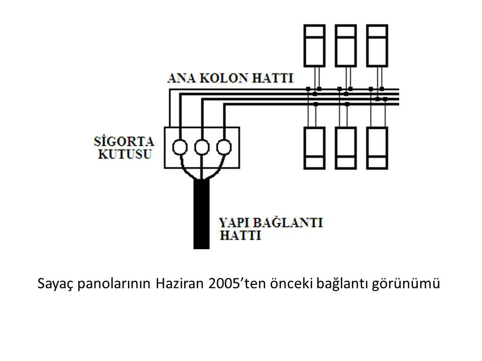 Sayaç panolarının Haziran 2005'ten önceki bağlantı görünümü