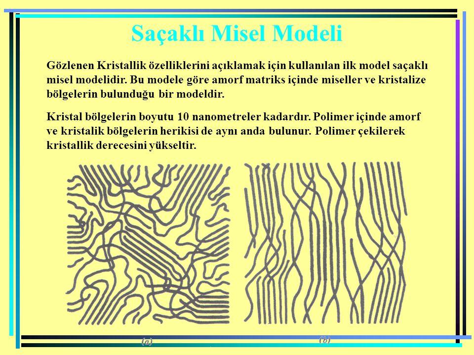 Saçaklı Misel Modeli