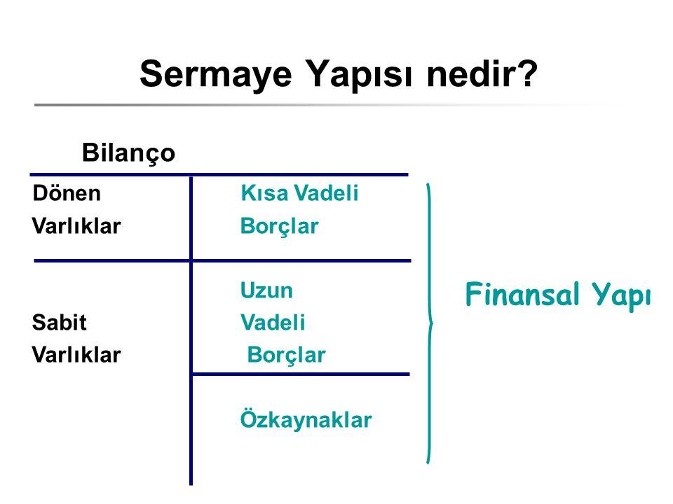Sermaye Yapısı nedir Bilanço Finansal Yapı Dönen Kısa Vadeli