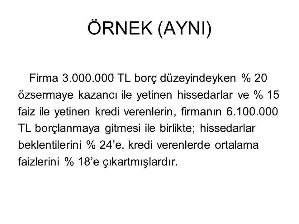 ÖRNEK (AYNI) Firma 3.000.000 TL borç düzeyindeyken % 20