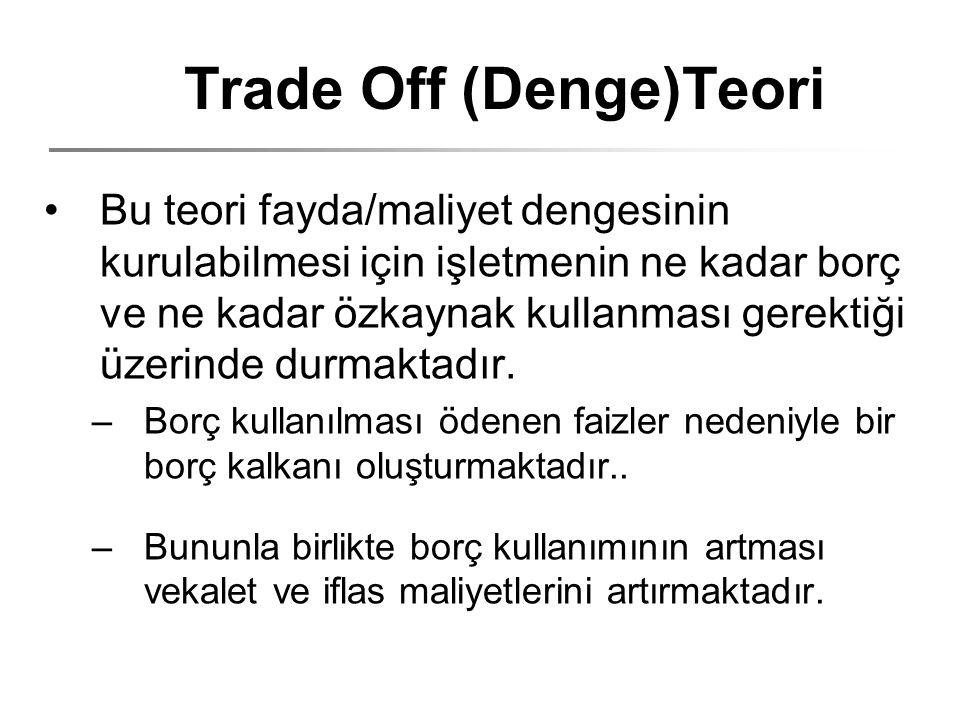 Trade Off (Denge)Teori