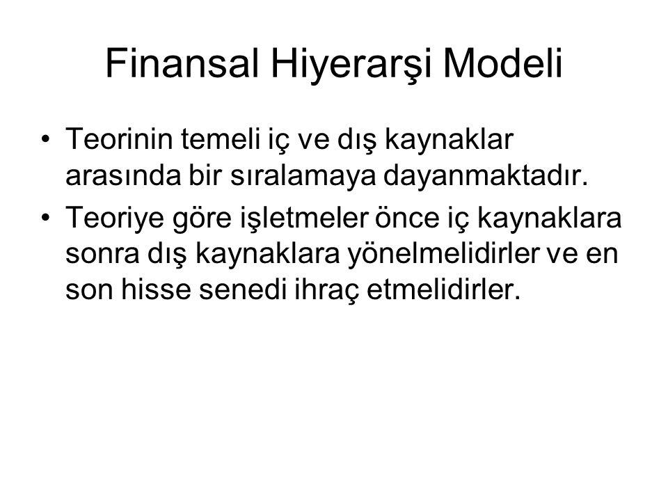 Finansal Hiyerarşi Modeli
