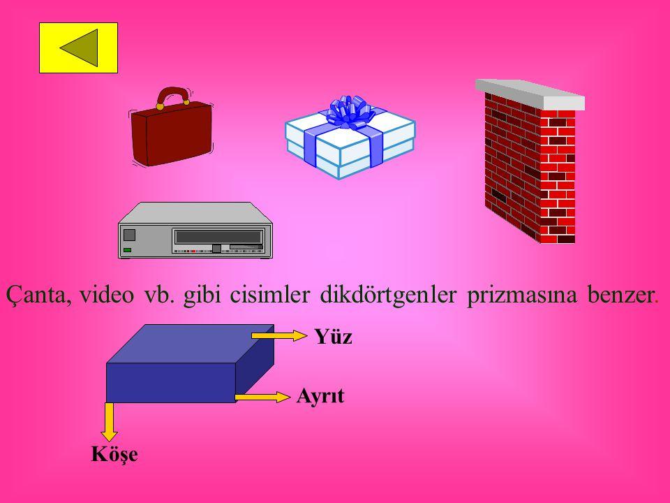 Çanta, video vb. gibi cisimler dikdörtgenler prizmasına benzer.