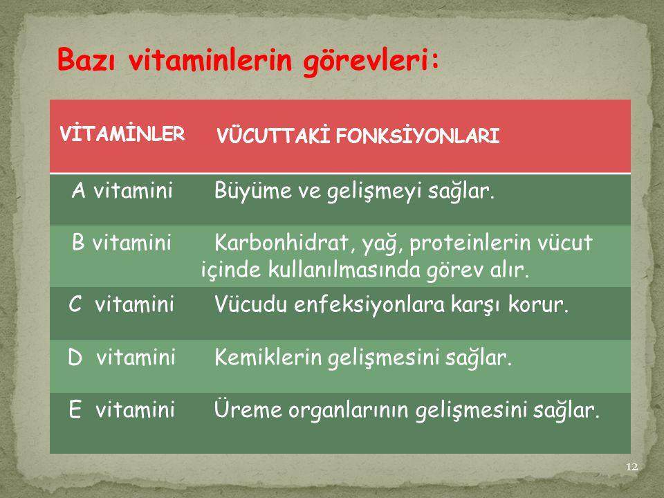 Bazı vitaminlerin görevleri: