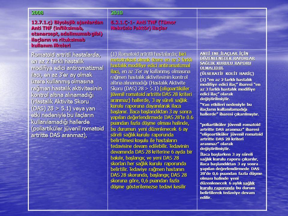 2008 2010. 12.7.1.ç) Biyolojik ajanlardan Anti TNF (infliksimab, etanarsept, adalimumab gibi) ilaçların ve rituksimab kullanım ilkeleri.