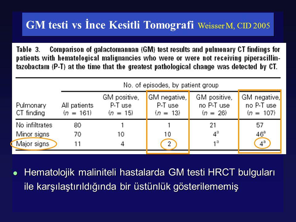 GM testi vs İnce Kesitli Tomografi Weisser M, CID 2005
