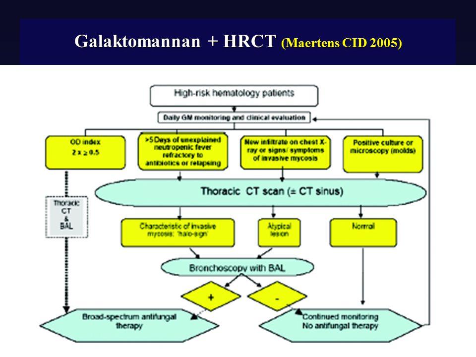 Galaktomannan + HRCT (Maertens CID 2005)