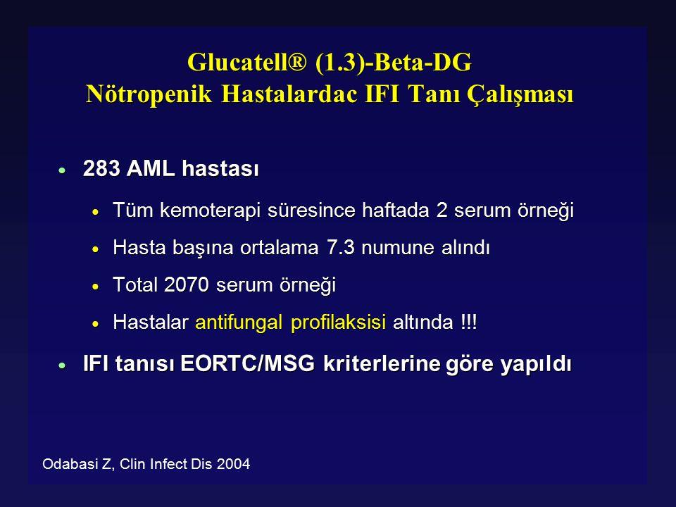Glucatell® (1.3)-Beta-DG Nötropenik Hastalardac IFI Tanı Çalışması