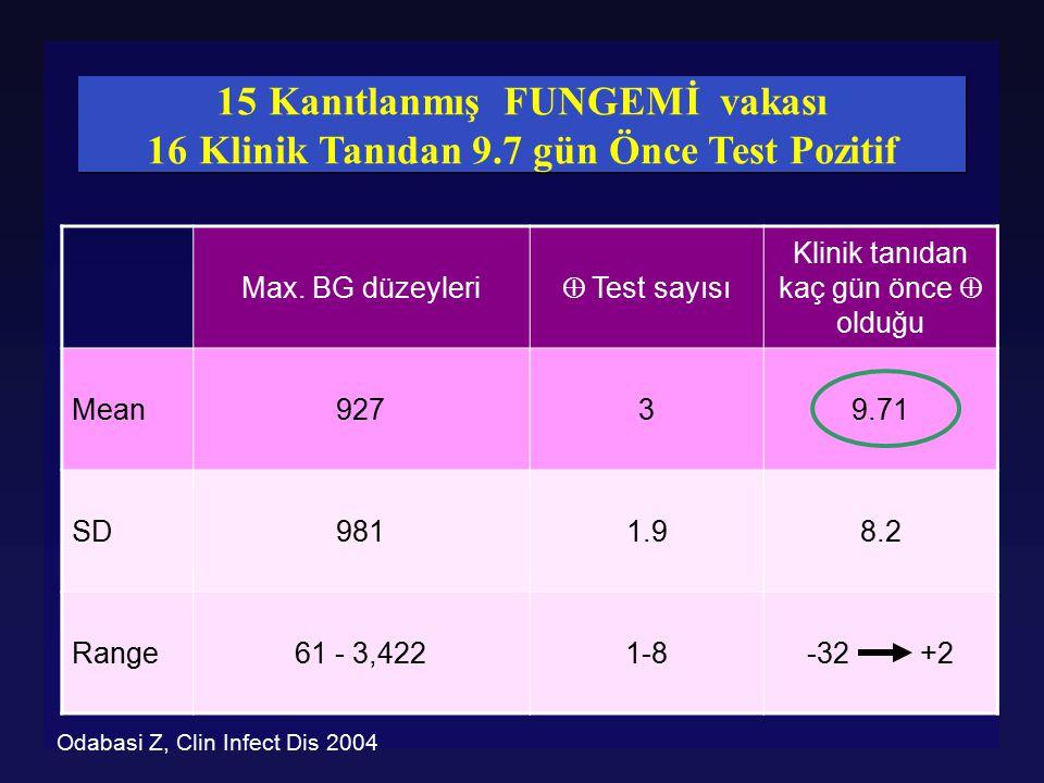 Kanıtlanmış FUNGEMİ vakası Klinik Tanıdan 9.7 gün Önce Test Pozitif