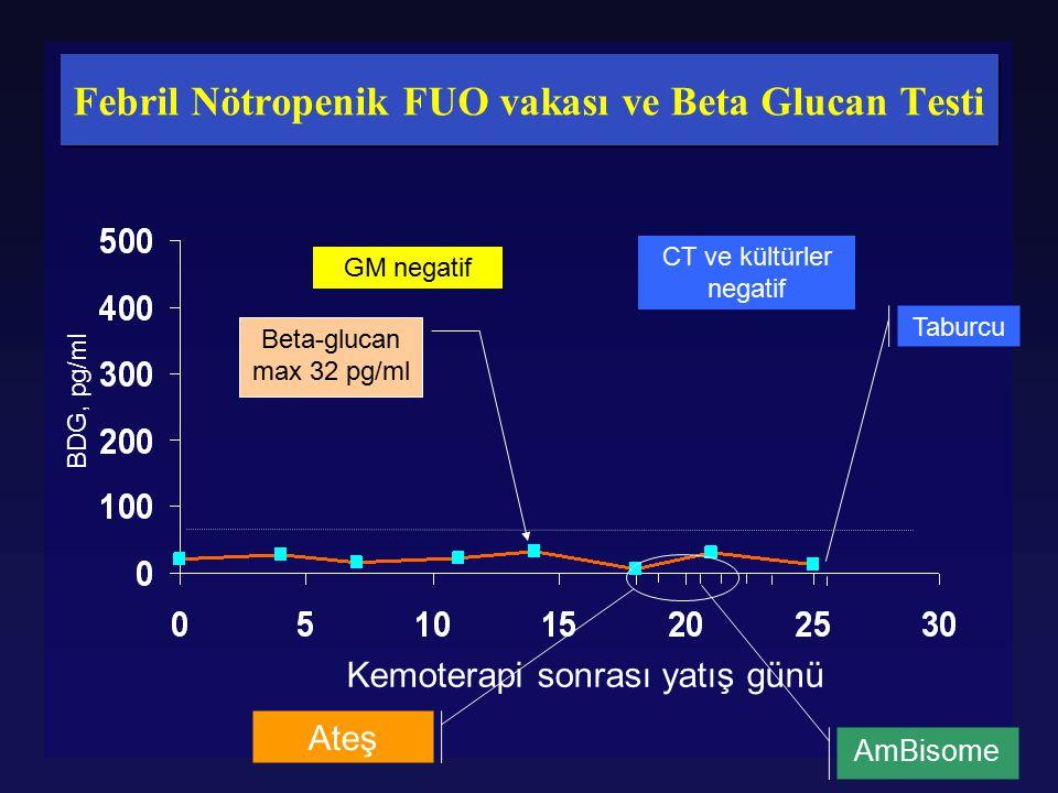 Febril Nötropenik FUO vakası ve Beta Glucan Testi