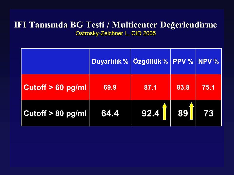 IFI Tanısında BG Testi / Multicenter Değerlendirme Ostrosky-Zeichner L, CID 2005
