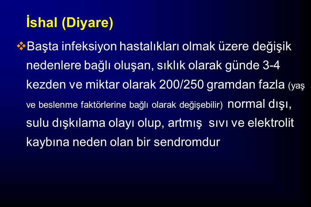 İshal (Diyare)