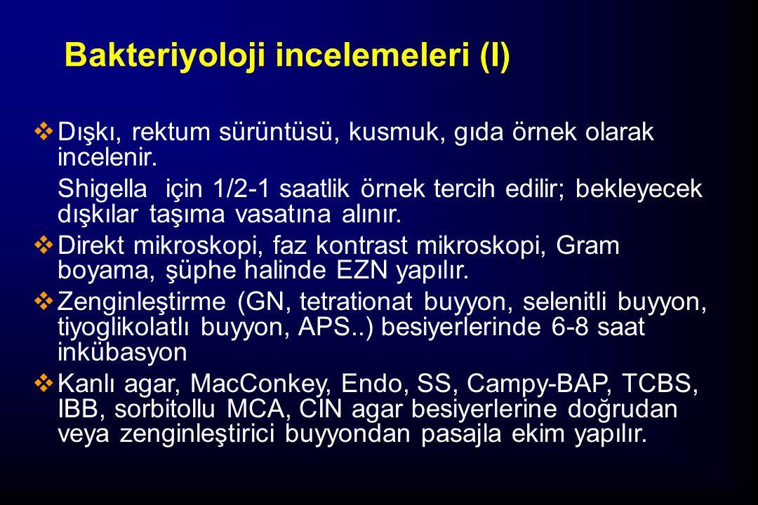 Bakteriyoloji incelemeleri (I)