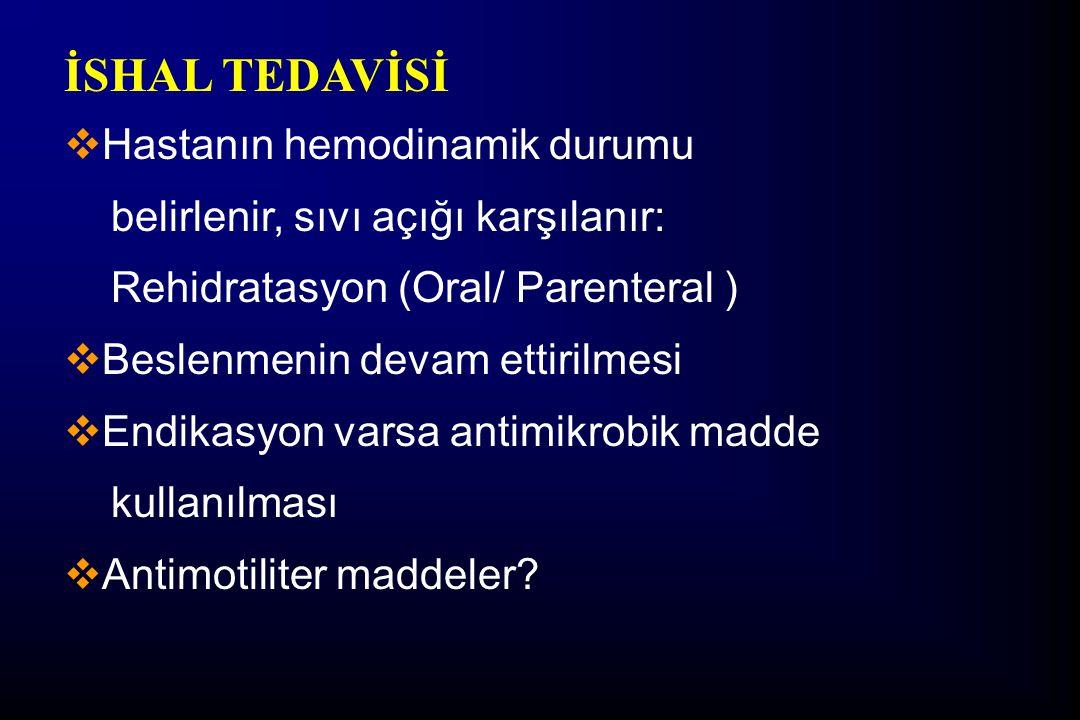 İSHAL TEDAVİSİ Hastanın hemodinamik durumu
