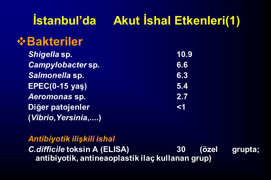 İstanbul'da Akut İshal Etkenleri(1)
