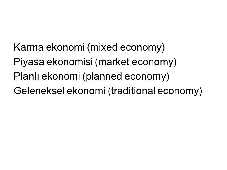 Karma ekonomi (mixed economy)