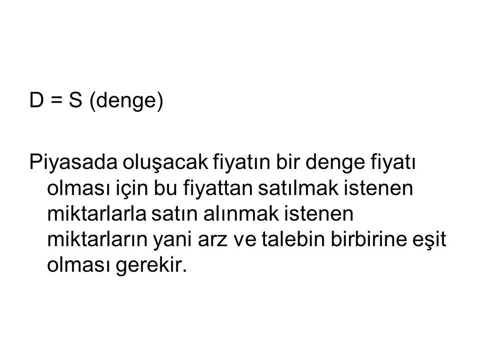 D = S (denge)