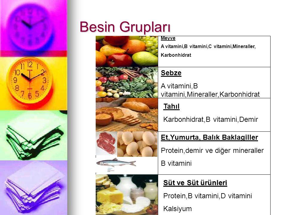 Besin Grupları Sebze A vitamini,B vitamini,Mineraller,Karbonhidrat