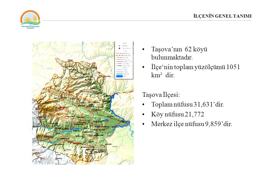 Taşova'nın 62 köyü bulunmaktadır.