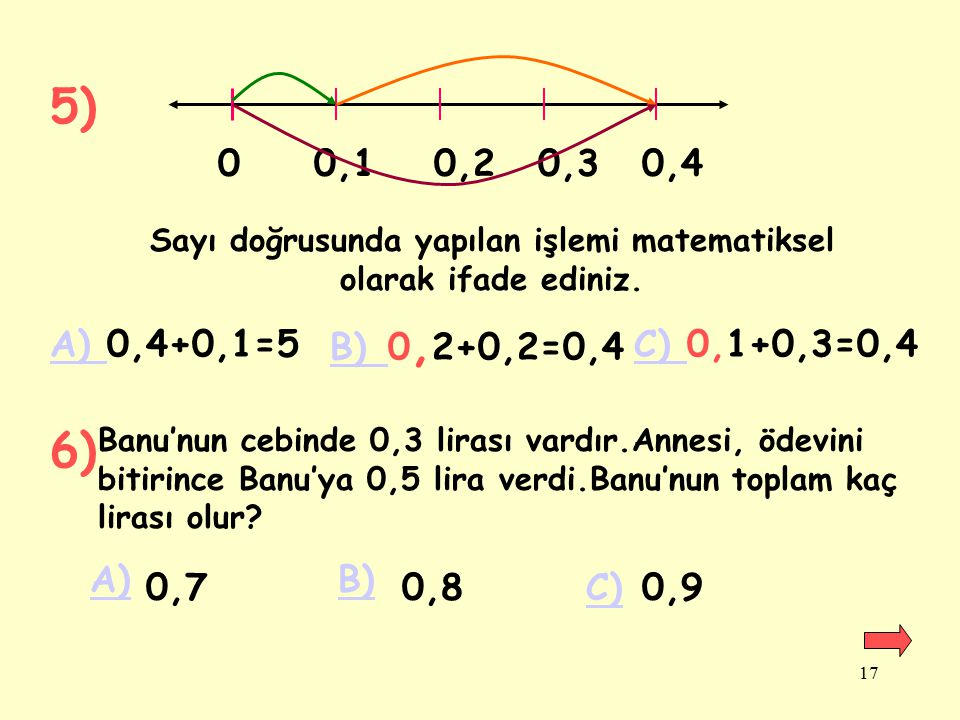 Sayı doğrusunda yapılan işlemi matematiksel olarak ifade ediniz.