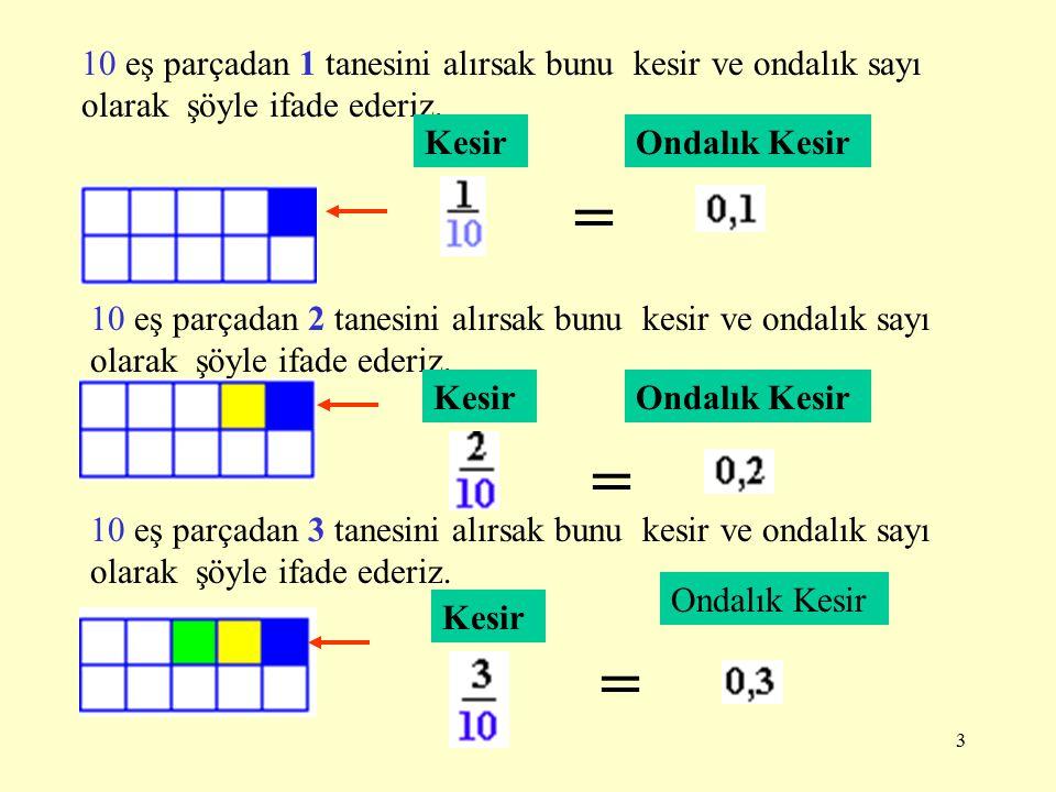 10 eş parçadan 1 tanesini alırsak bunu kesir ve ondalık sayı olarak şöyle ifade ederiz.