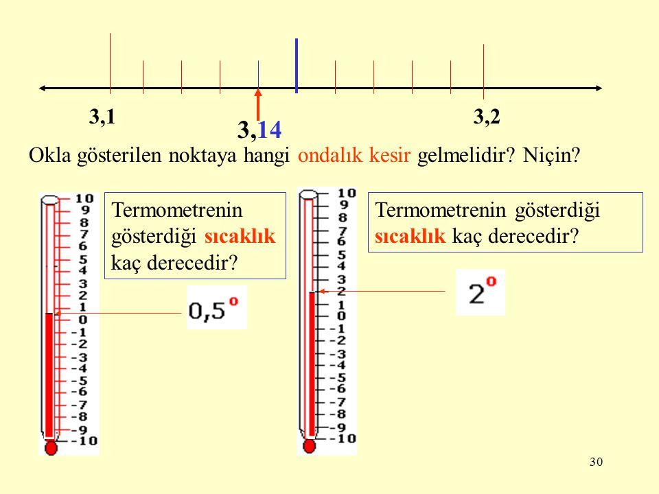 3,1 3,2. 3,14. Okla gösterilen noktaya hangi ondalık kesir gelmelidir Niçin Termometrenin gösterdiği sıcaklık kaç derecedir