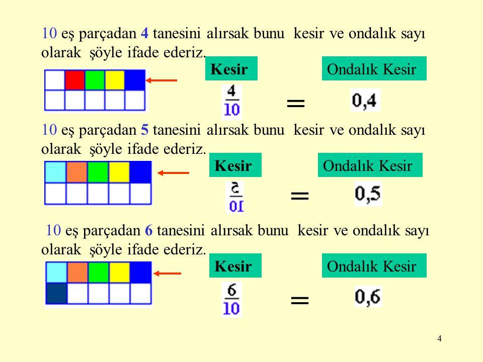 10 eş parçadan 4 tanesini alırsak bunu kesir ve ondalık sayı olarak şöyle ifade ederiz.