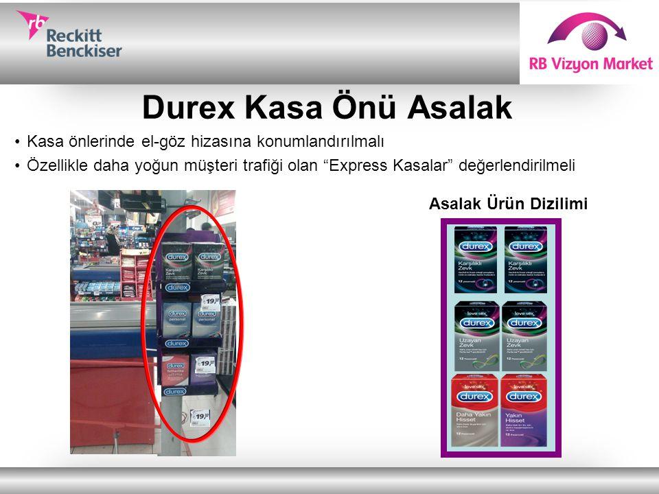 Durex Kasa Önü Asalak Kasa önlerinde el-göz hizasına konumlandırılmalı