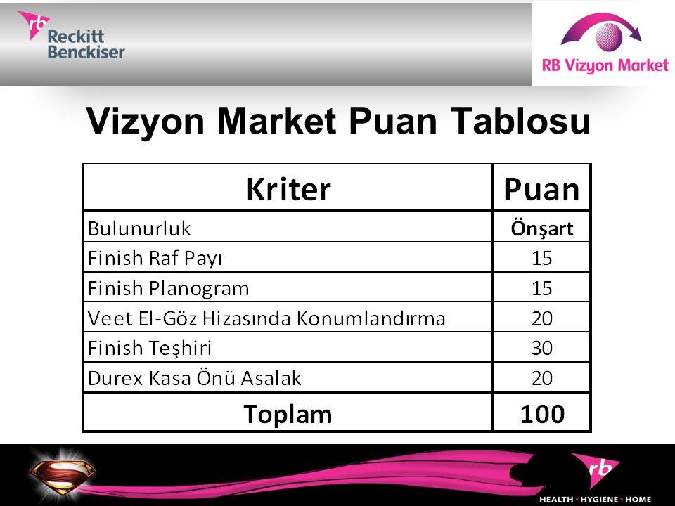 Vizyon Market Puan Tablosu
