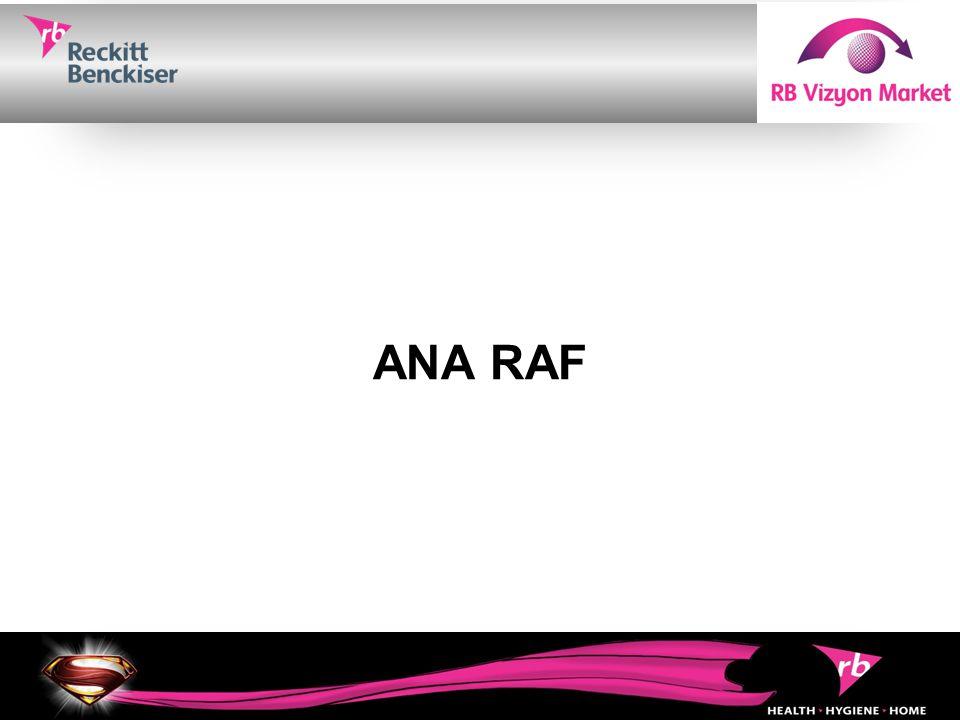 ANA RAF