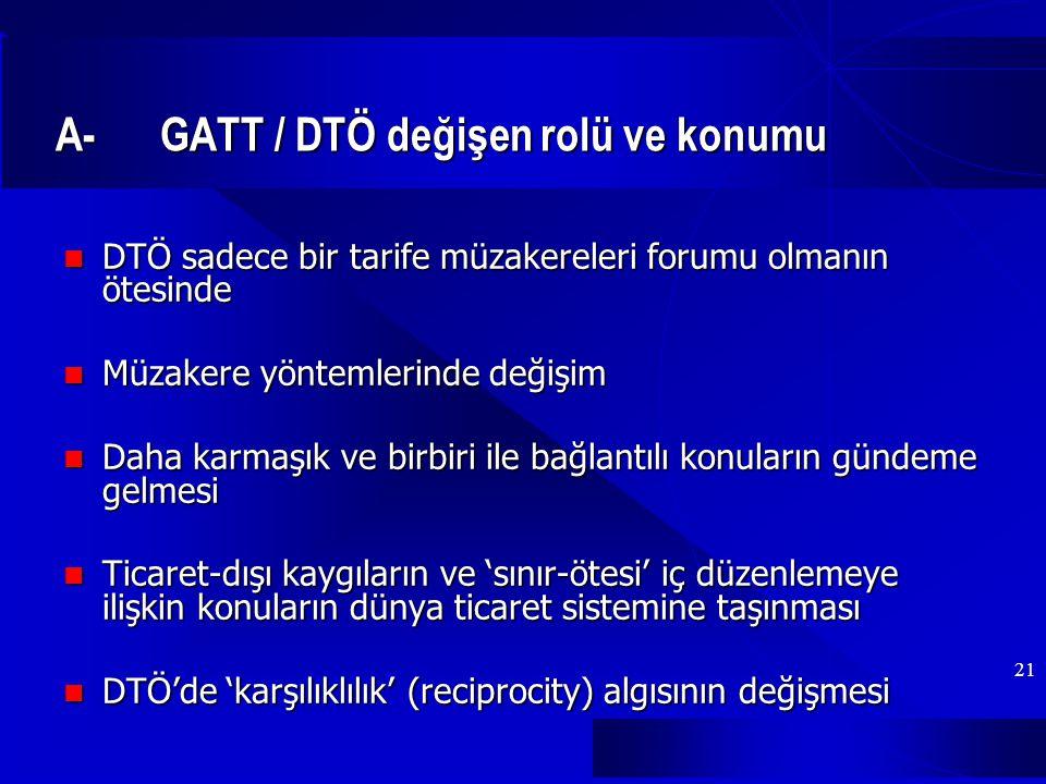A- GATT / DTÖ değişen rolü ve konumu
