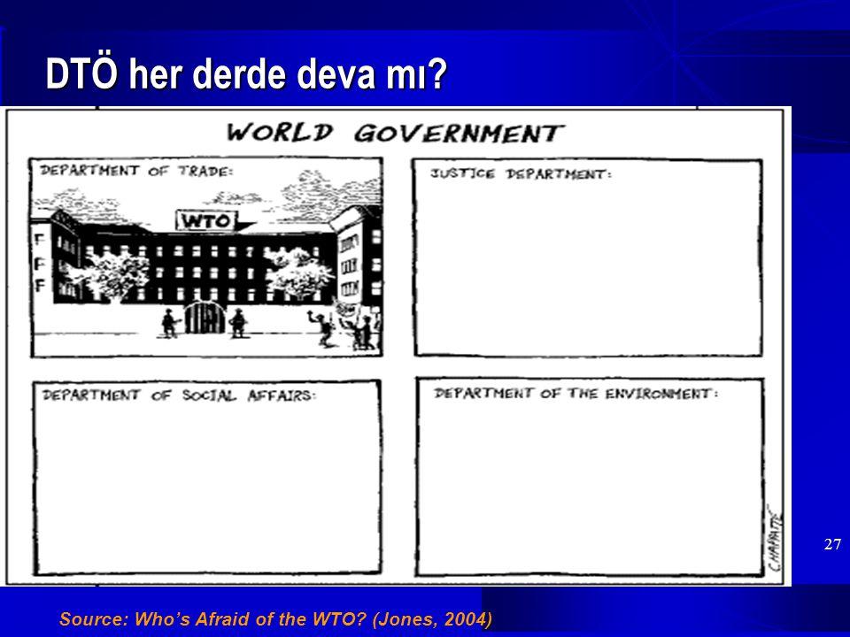 DTÖ her derde deva mı Source: Who's Afraid of the WTO (Jones, 2004)