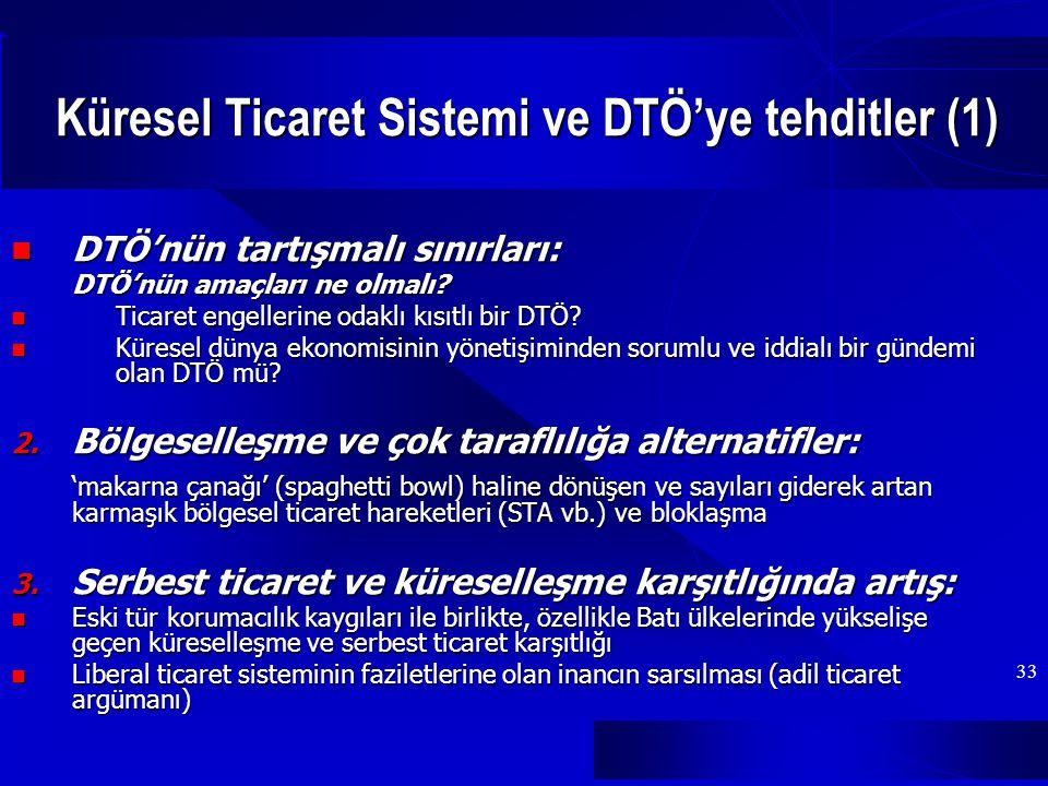 Küresel Ticaret Sistemi ve DTÖ'ye tehditler (1)