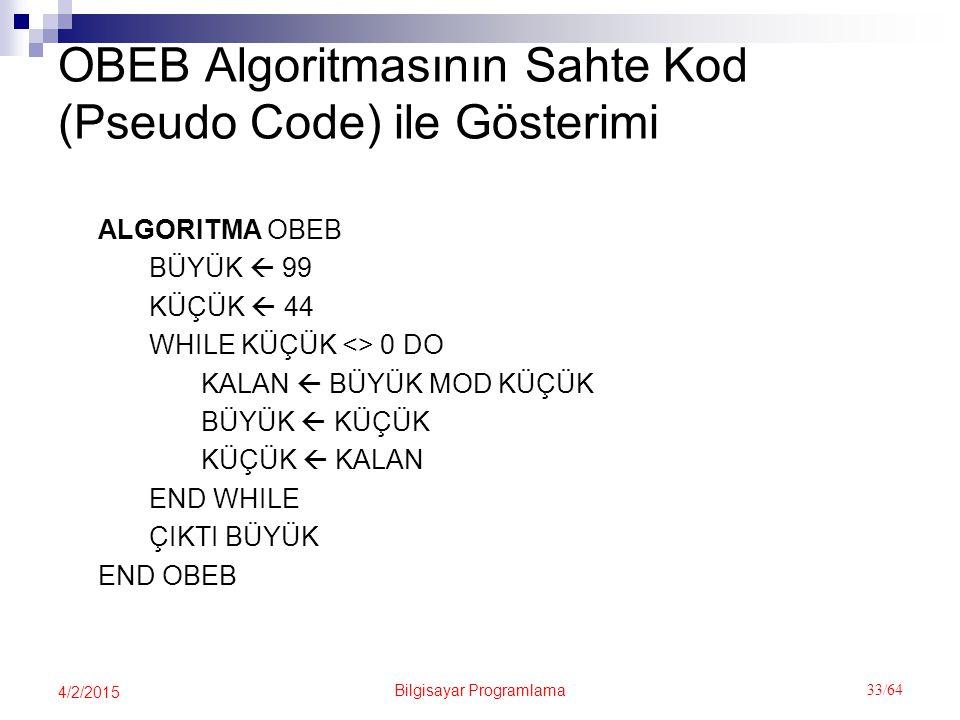 OBEB Algoritmasının Sahte Kod (Pseudo Code) ile Gösterimi