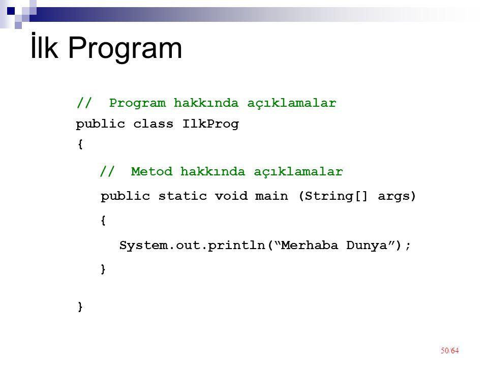 İlk Program // Program hakkında açıklamalar public class IlkProg {