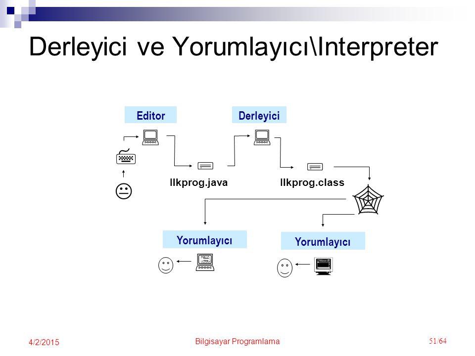 Derleyici ve Yorumlayıcı\Interpreter