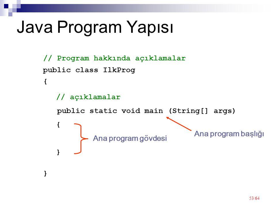 Java Program Yapısı // Program hakkında açıklamalar