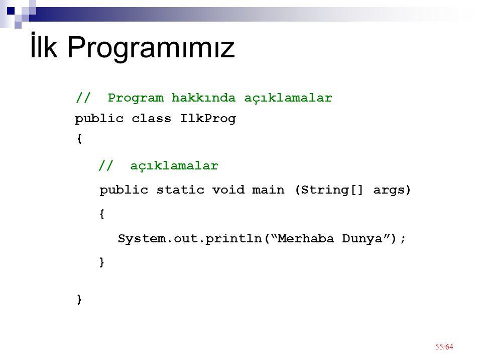İlk Programımız // Program hakkında açıklamalar public class IlkProg {