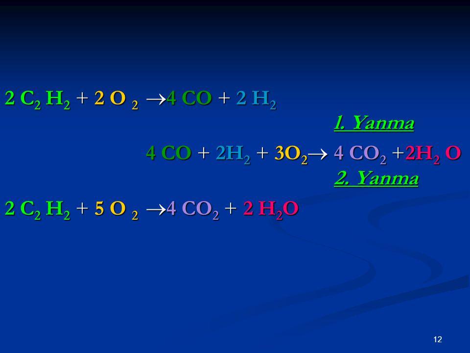 2 C2 H2 + 2 O 2 4 CO + 2 H2 l. Yanma 4 CO + 2H2 + 3O2 4 CO2 +2H2 O 2.
