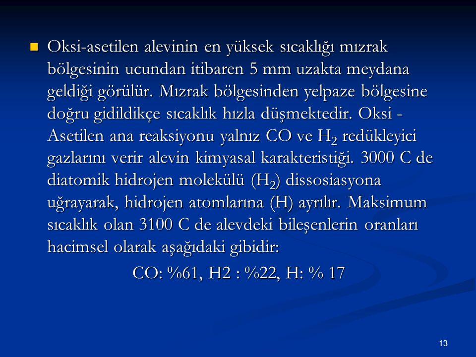 Oksi-asetilen alevinin en yüksek sıcaklığı mızrak bölgesinin ucundan itibaren 5 mm uzakta meydana geldiği görülür. Mızrak bölgesinden yelpaze bölgesine doğru gidildikçe sıcaklık hızla düşmektedir. Oksi - Asetilen ana reaksiyonu yalnız CO ve H2 redükleyici gazlarını verir alevin kimyasal karakteristiği. 3000 C de diatomik hidrojen molekülü (H2) dissosiasyona uğrayarak, hidrojen atomlarına (H) ayrılır. Maksimum sıcaklık olan 3100 C de alevdeki bileşenlerin oranları hacimsel olarak aşağıdaki gibidir: