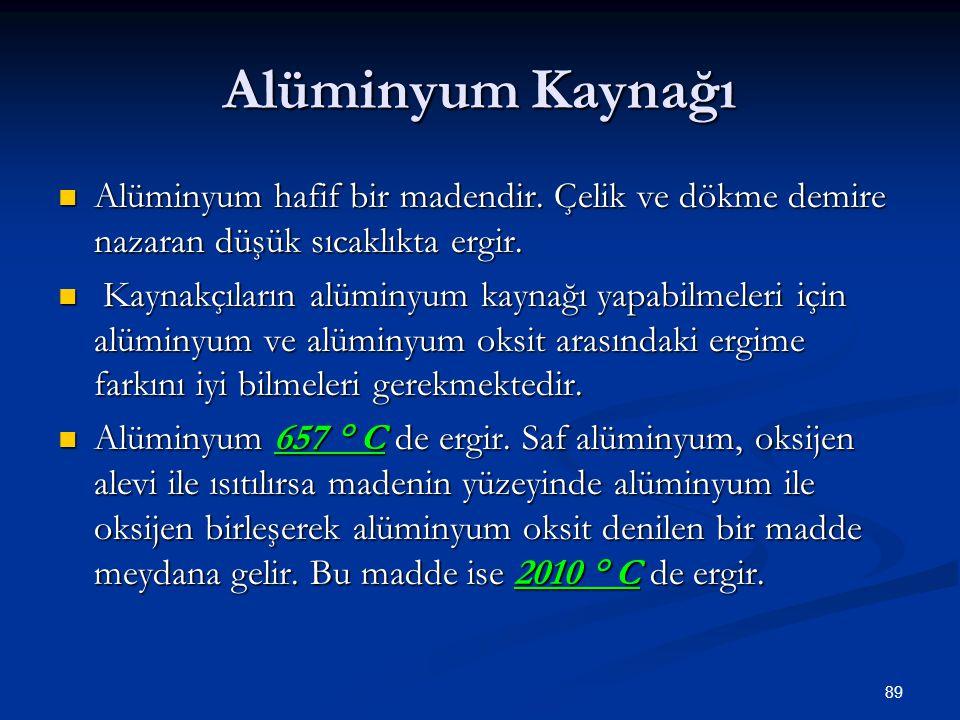 Alüminyum Kaynağı Alüminyum hafif bir madendir. Çelik ve dökme demire nazaran düşük sıcaklıkta ergir.