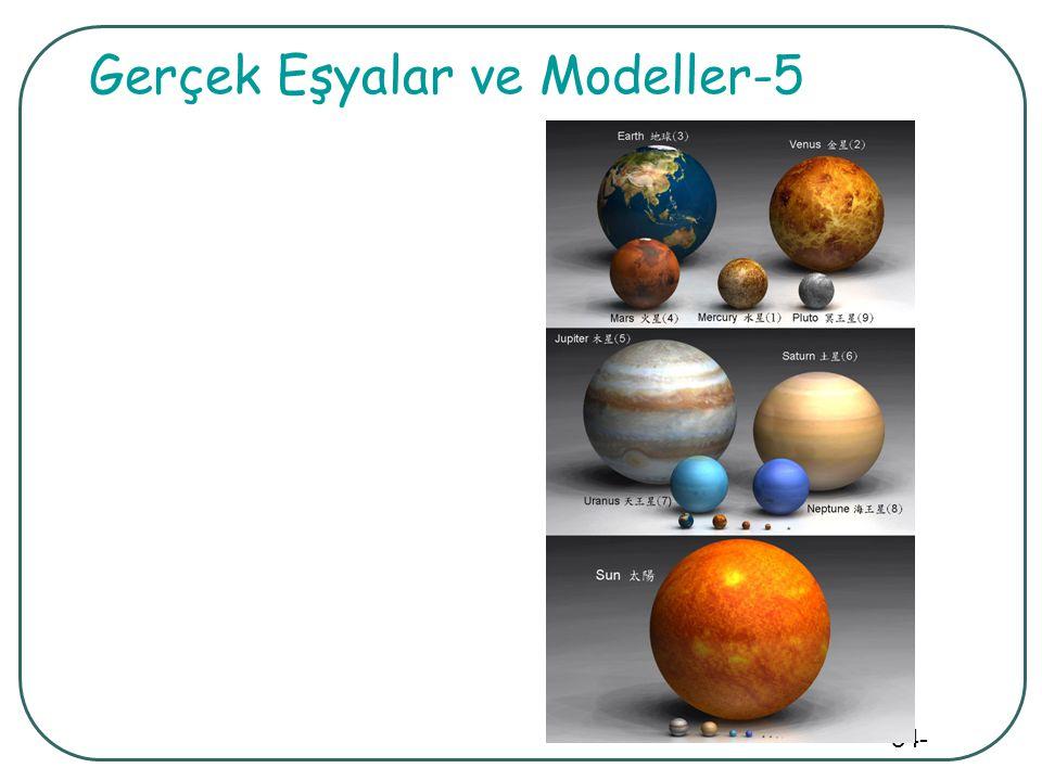 Gerçek Eşyalar ve Modeller-5
