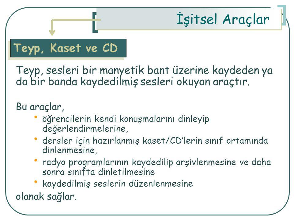 İşitsel Araçlar Teyp, Kaset ve CD